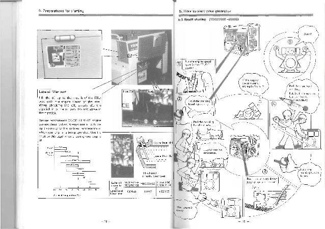 yanmar diesel generator operation manual