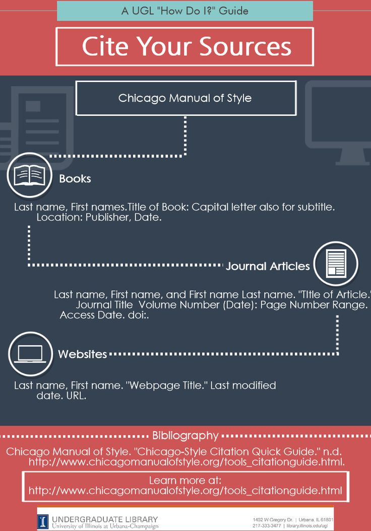 chicago manual of style ancient sources