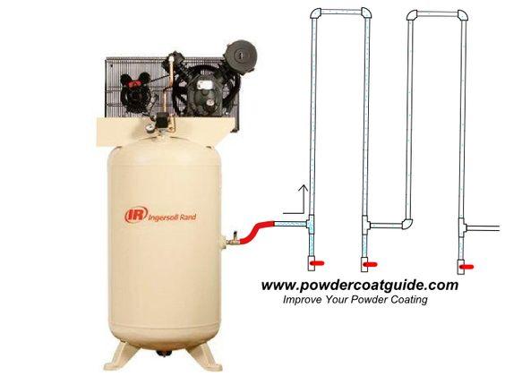 compressed air system design manual