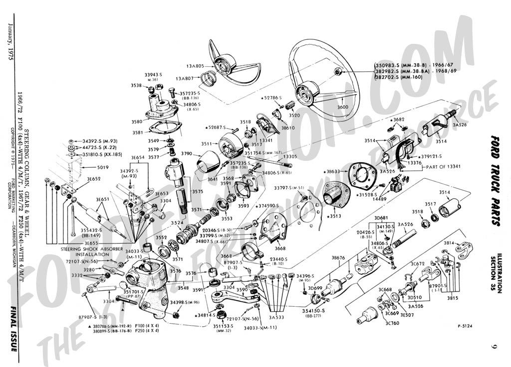 manual for saginaw steering gearbox you tube
