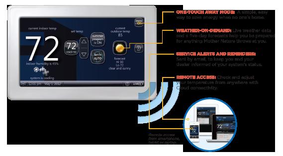 lennox icomfort wi-fi touchscreen thermostat manual