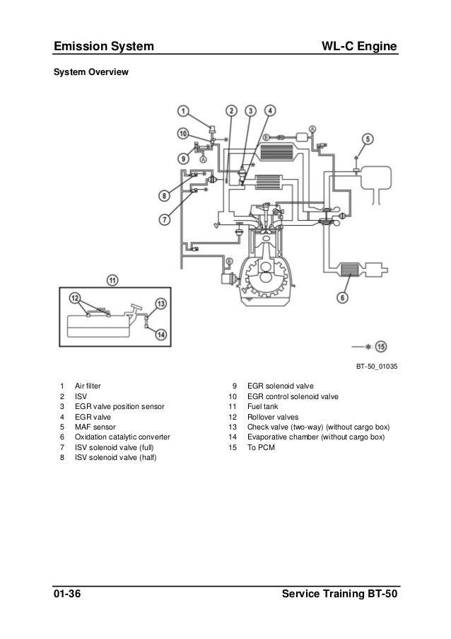 everest air-conditionner repair manual
