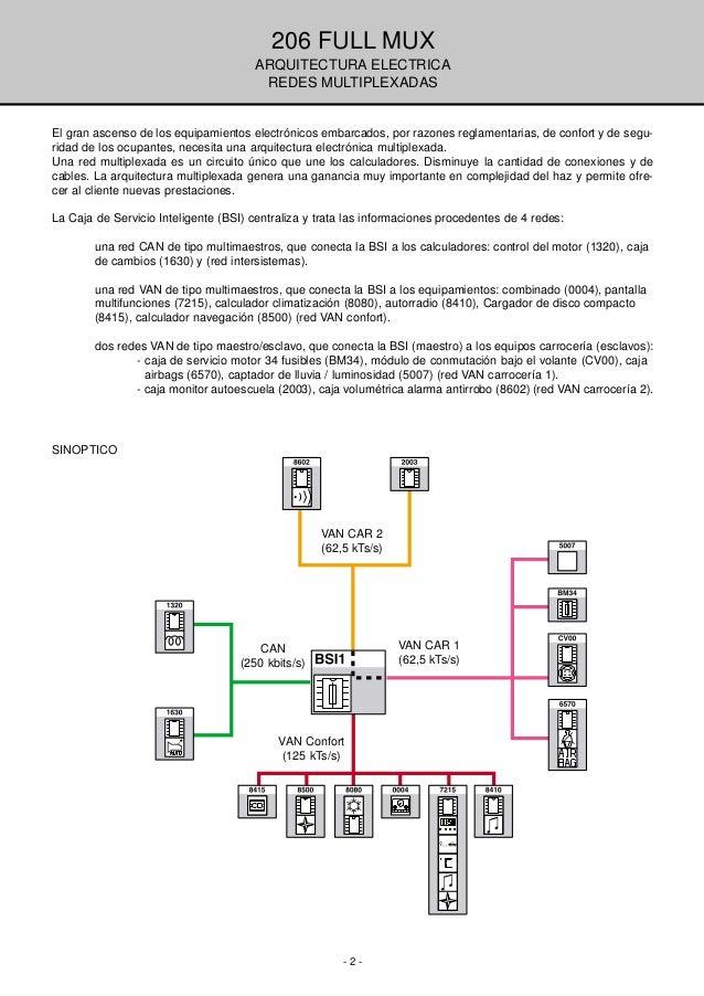 2007 peugeot 207 xt hdi manual