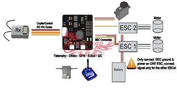 feiyu tech mini 3d 3 axis brushless gimbal manual