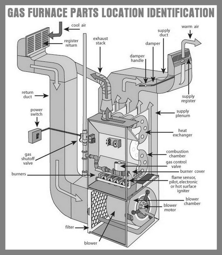 fireplace products international model p36d-ng1-installation manual pdf