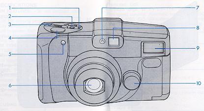 free cartridge loading manuals pdf
