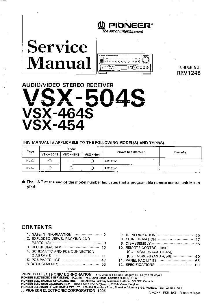 free service manual for pioneer vsx 92txh