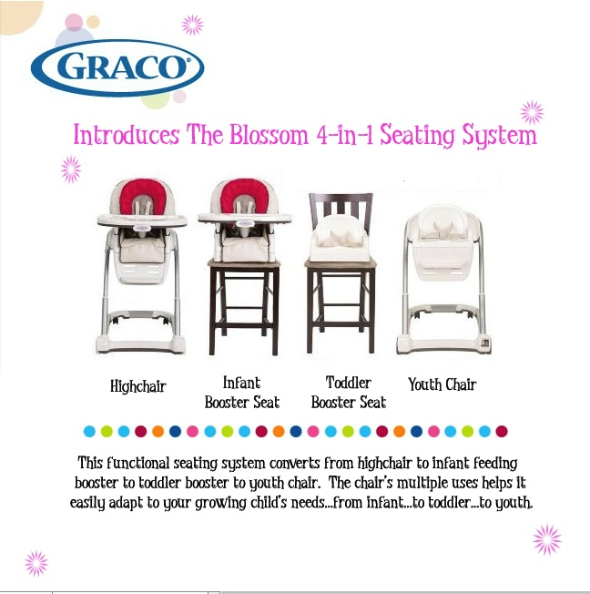 graco blossom 4 in 1 manual