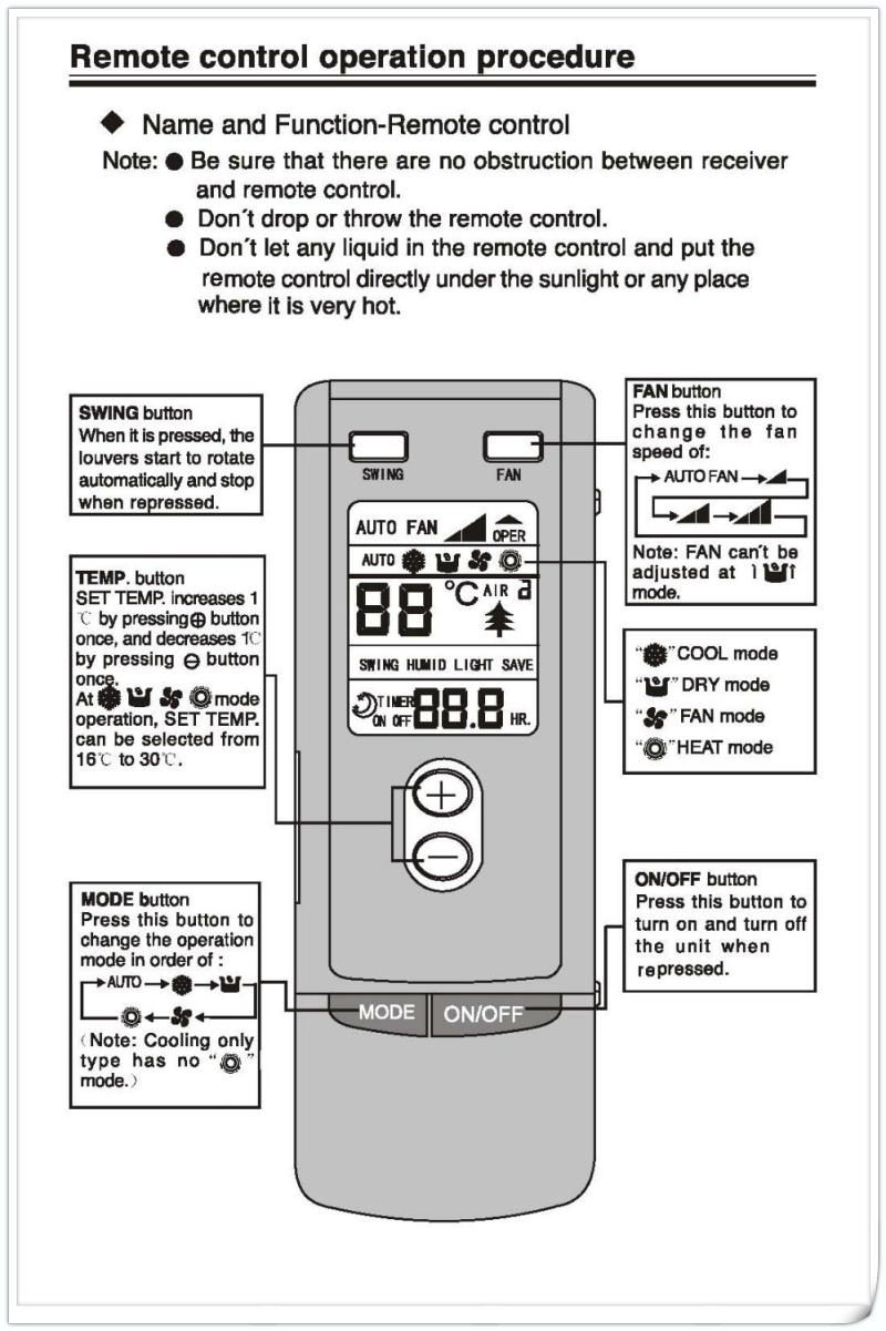 gree air conditioner manual wifi