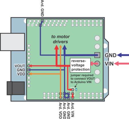 hallomotor motors user manual pdf