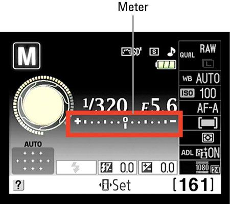 how to adjust exposure in manual mode canon