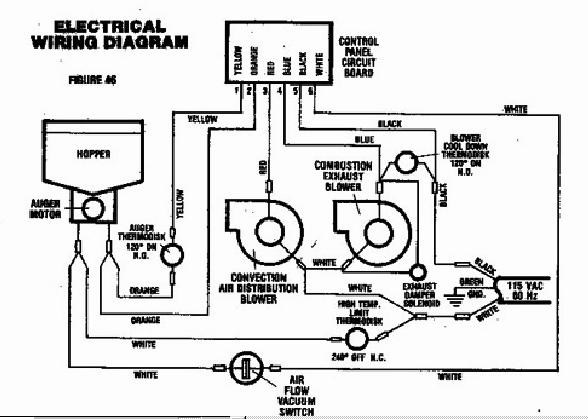 lennox electric furnace parts manual