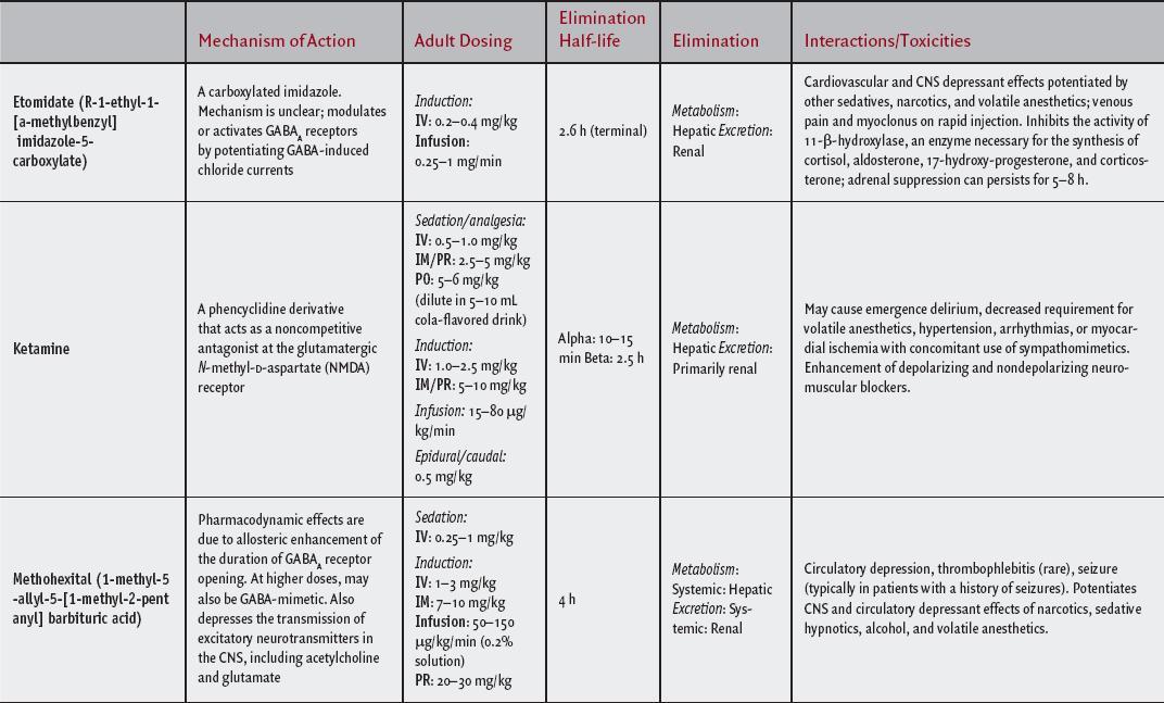 manual bp with heart failure