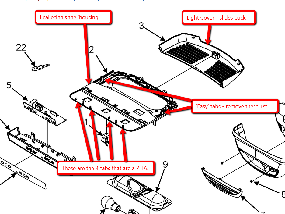 maytag dishwasher manual function test