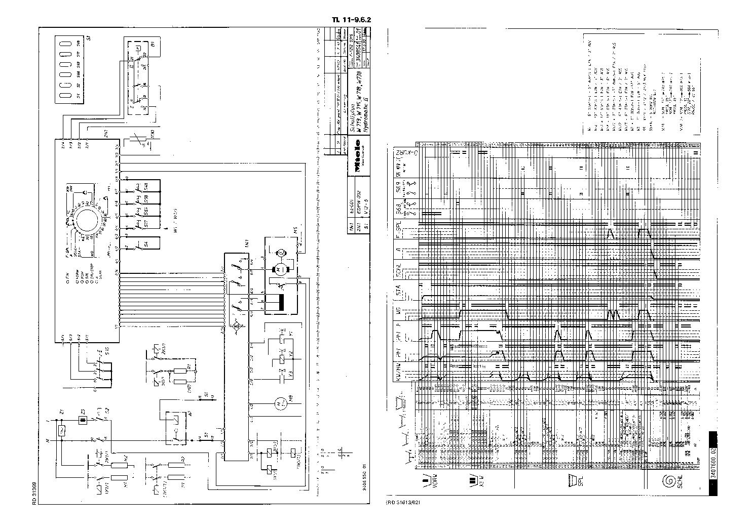 miele novotronic w 1612 manual