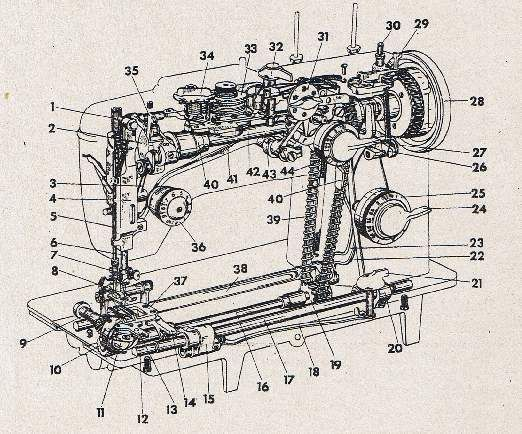 pfaff 262 sewing machine manual