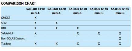 sailor 6006 message terminal user manual