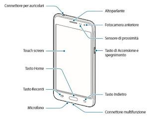 samsung j-3 smartphone manual