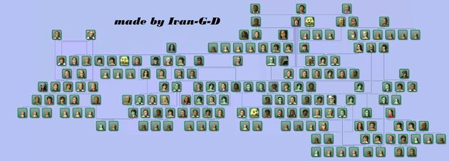 sims 4 manually change a sims family tree