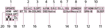 sony str-vx33 legato linear receiver manual pdf