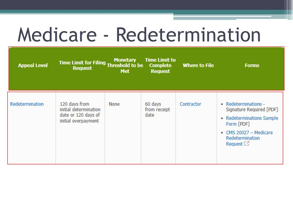 the medicare claims processing manual chapter 16