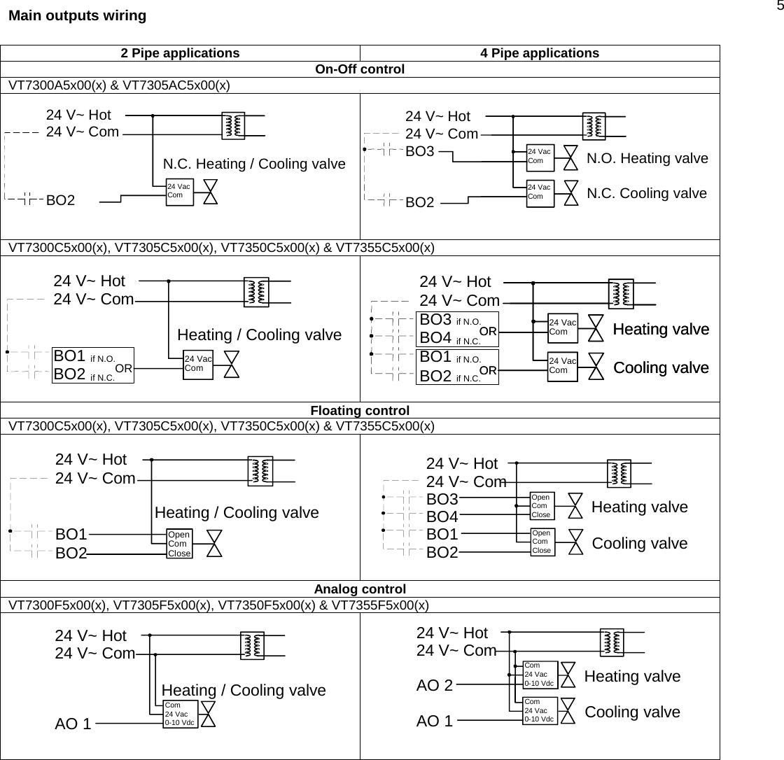 viconics thermostat vt 7300 manual