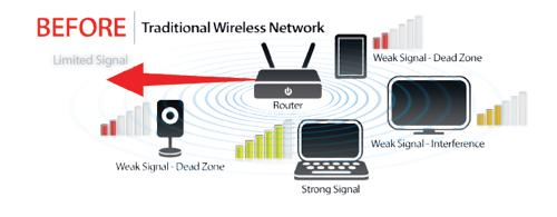 whole home router 1000 manual