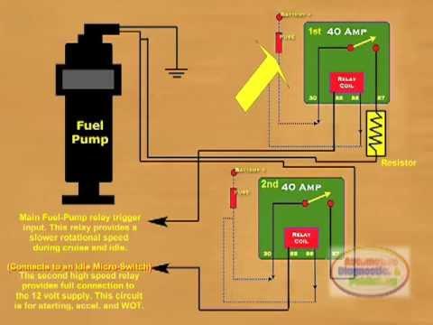 will automatic ecu work manual car 1994 toyota pickup