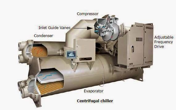 york millennium centrifugal chiller manual